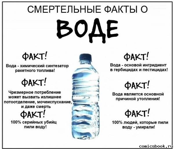 Смертельные факты о воде